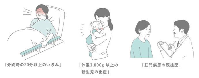 初期 いきむ 妊娠 便秘